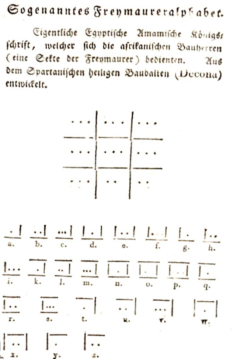 Freimaurer Code (historisch)